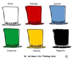 SIX THINKING HATS TECHNIQUE | Crowe Associates