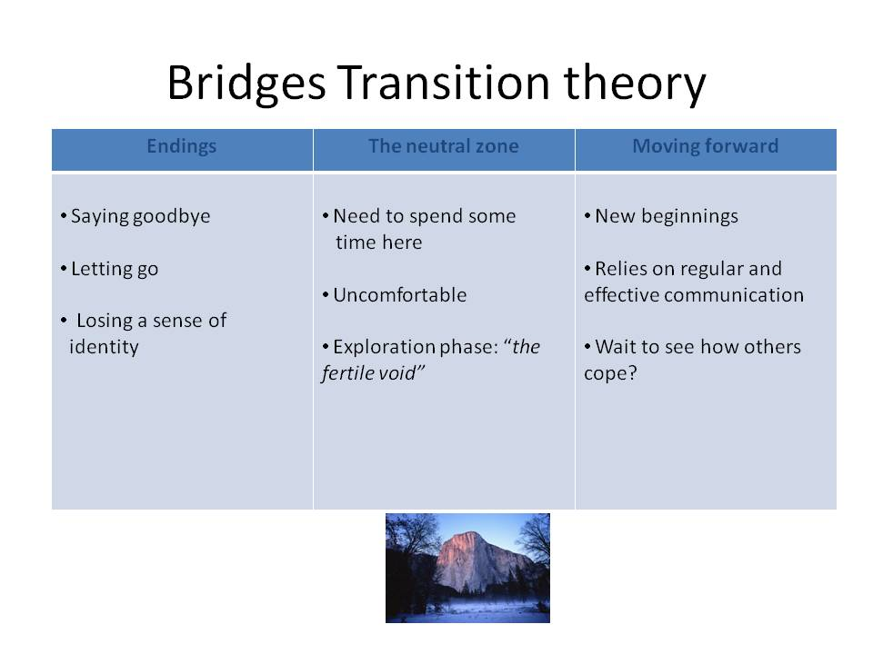 Bridges Transition theory