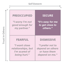 adult-attachment-styles-1